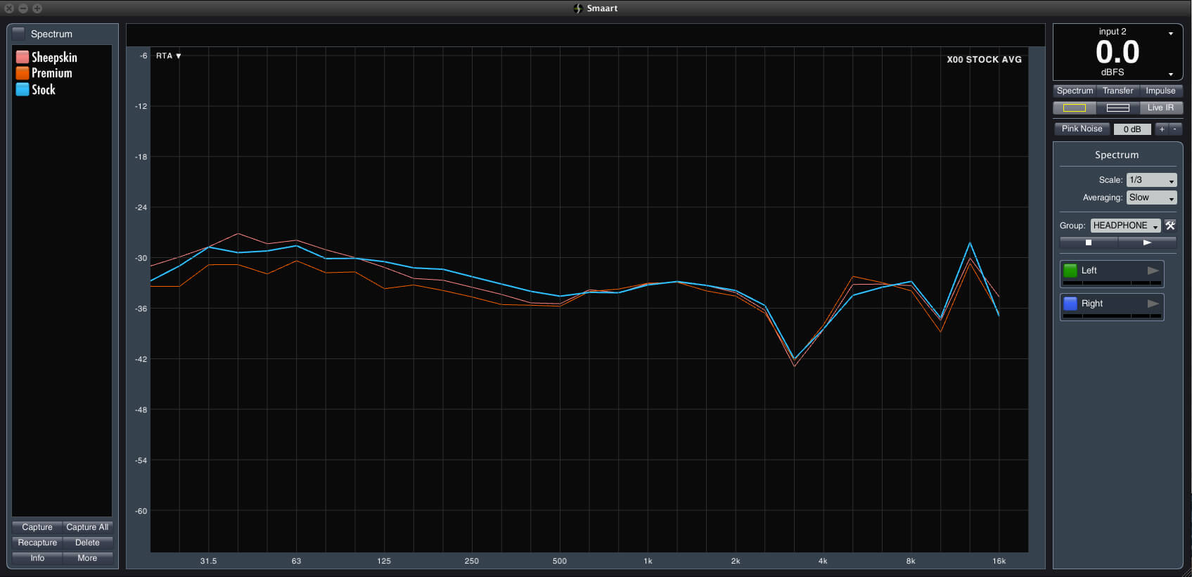 Frequency Response and the Fostex X00 Headphone with Dekoni Audio Earpads