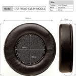 Product Measurements