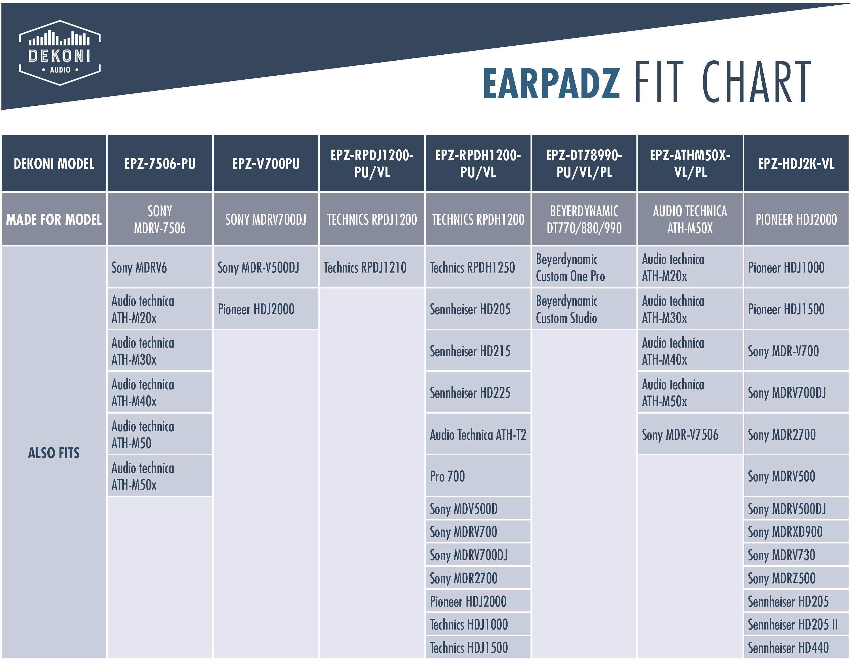 Dekoni-EarPadz-FitChart