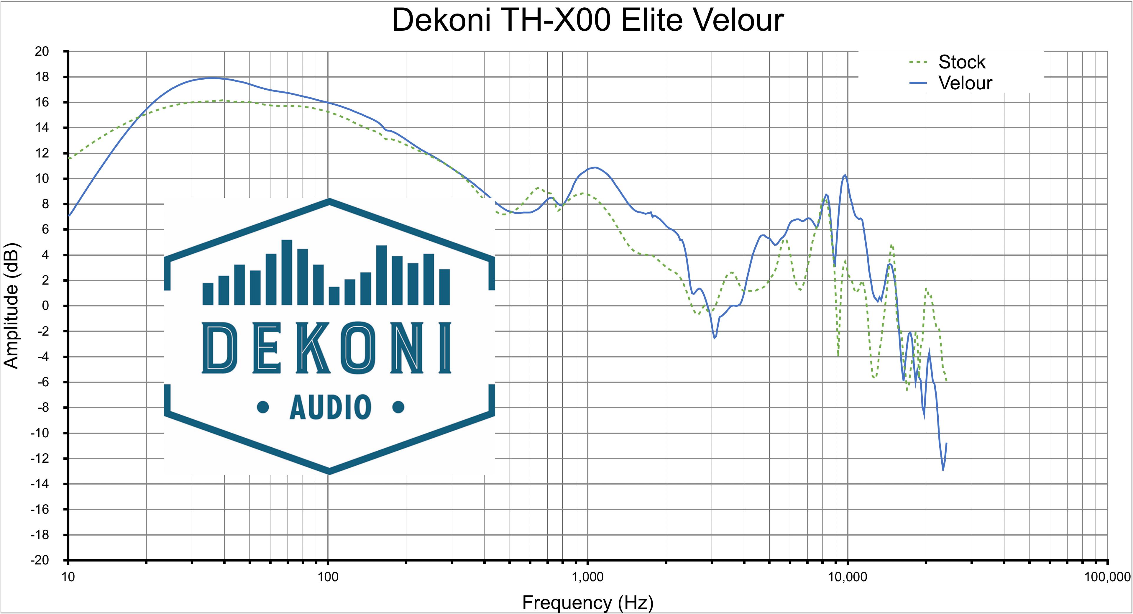 Dekoni TH-X00 Vlr
