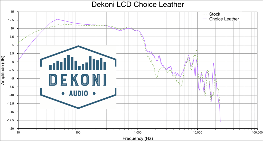 LCD Choice Leather
