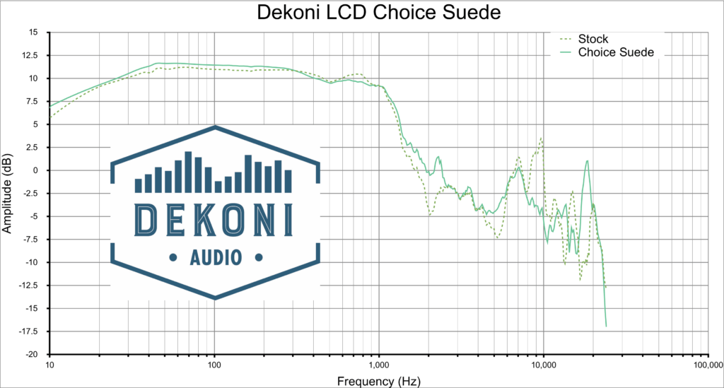 LCD Choice Suede