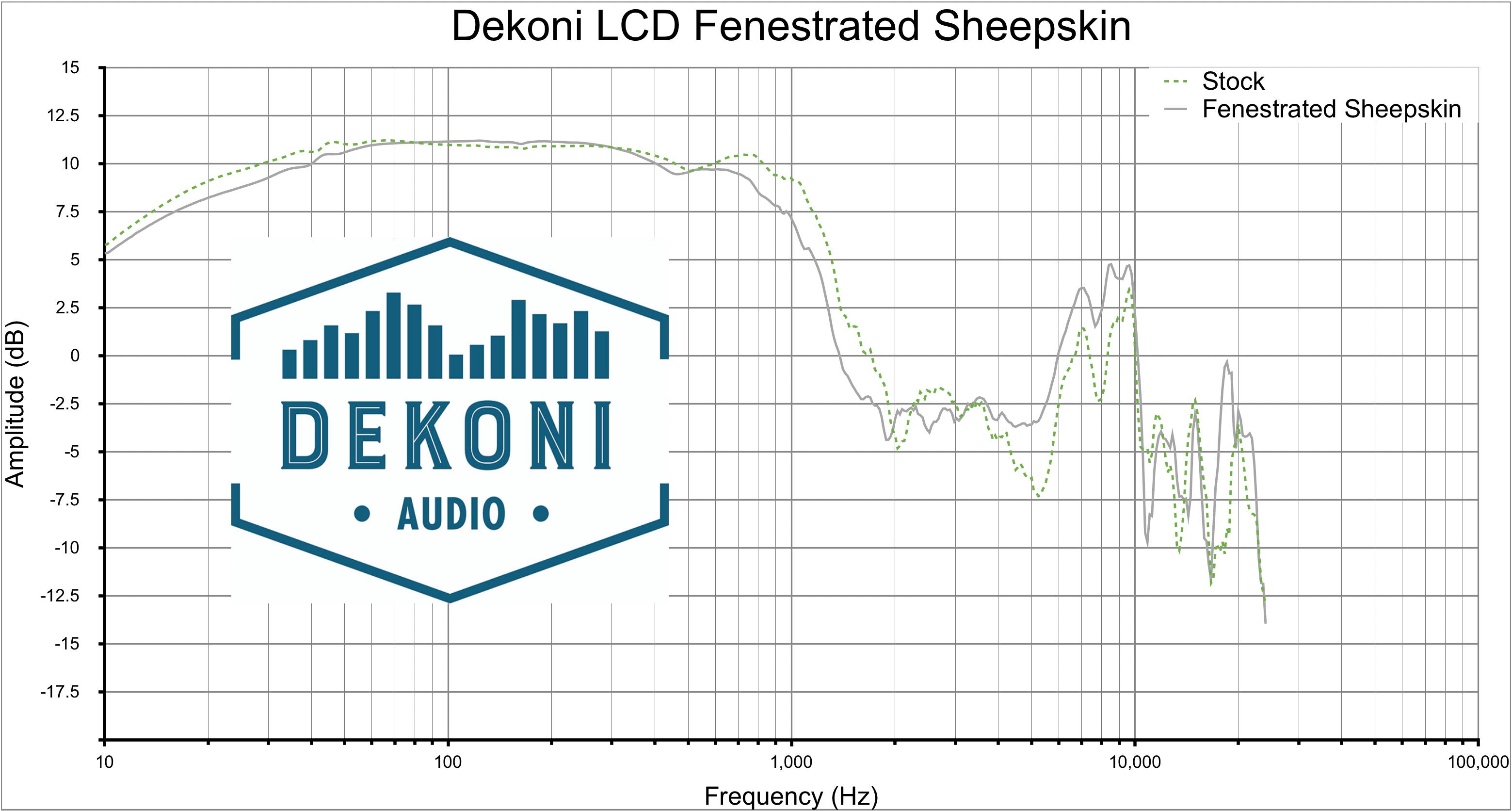 LCD FNSK