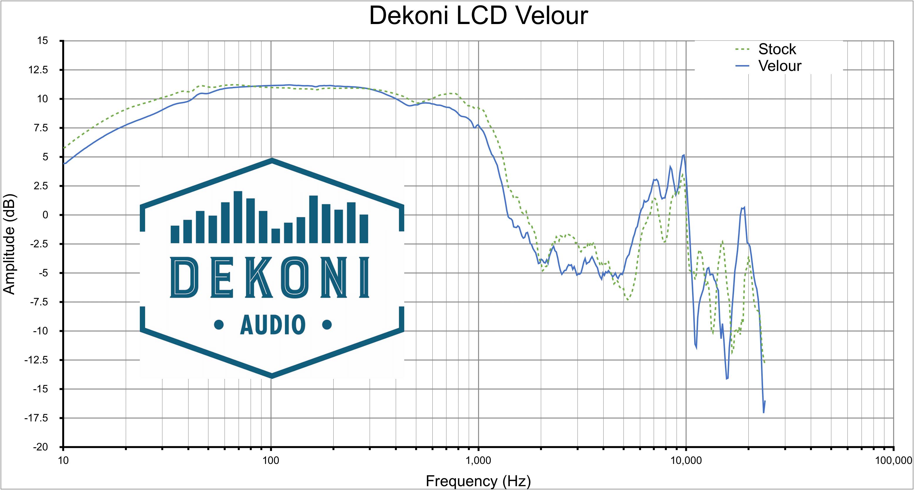 LCD Velour