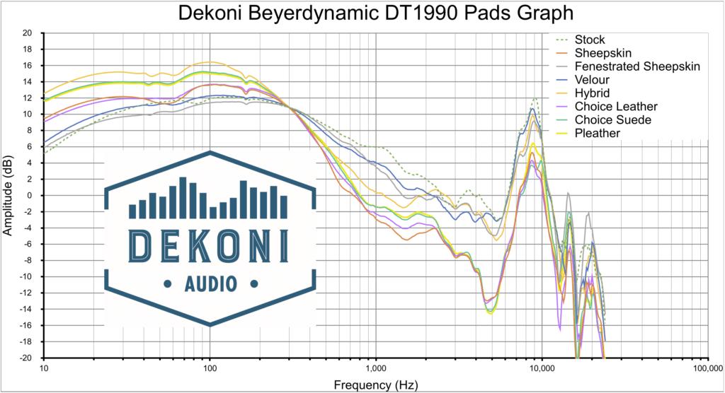 DT1990 AllPads