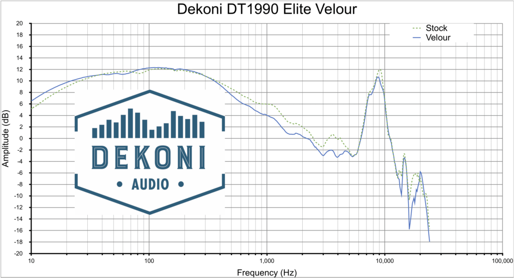 DT1990 ElVr