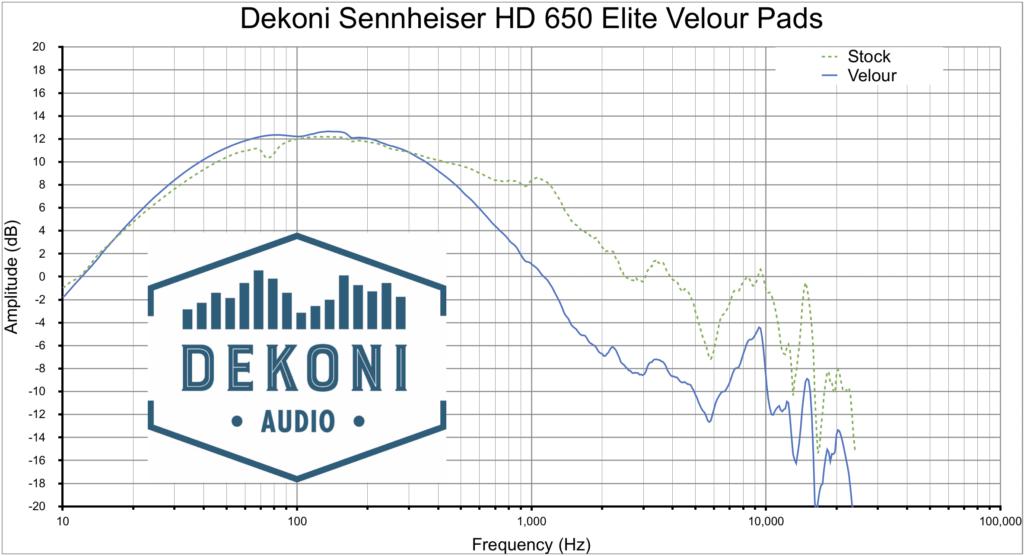 Dekoni HD 650 Vlr Graph