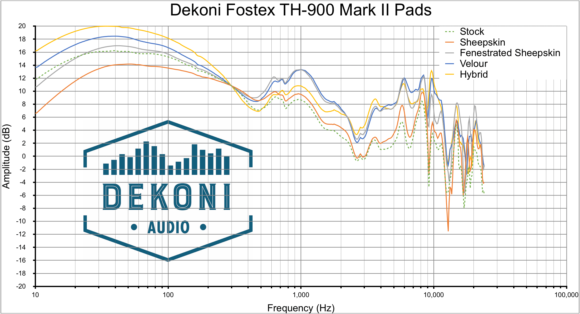 Dekoni TH900mk2 Comp