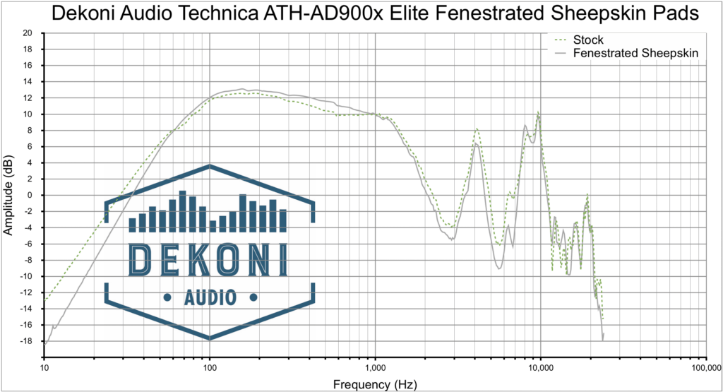 AD900x FNSK