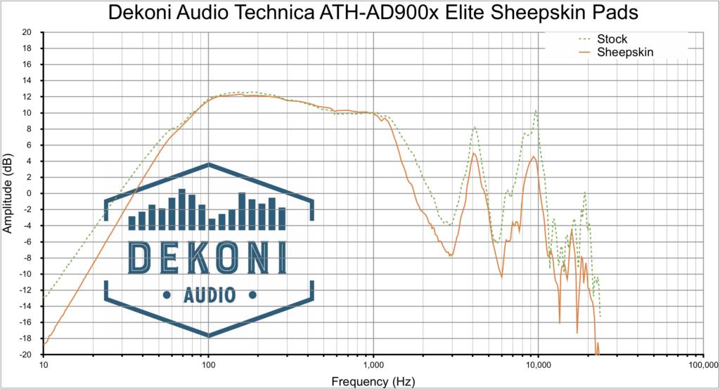 AD900x SK